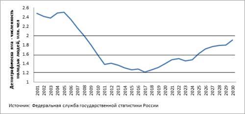 rus_stats_ru