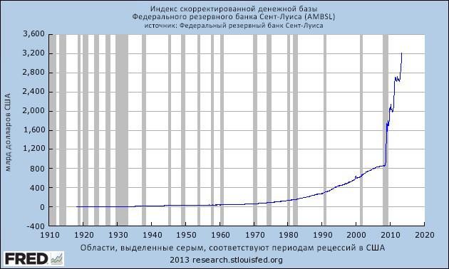 chart-1-rus