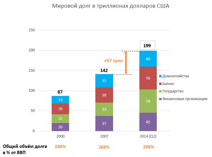chart-3-rus