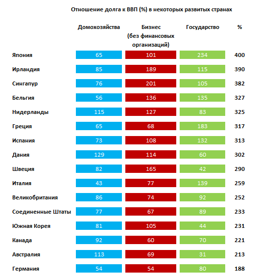 chart-4a-rus