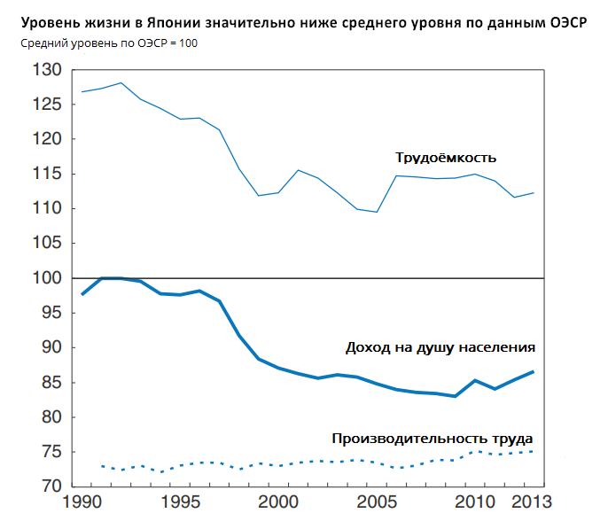 chart-5a-rus