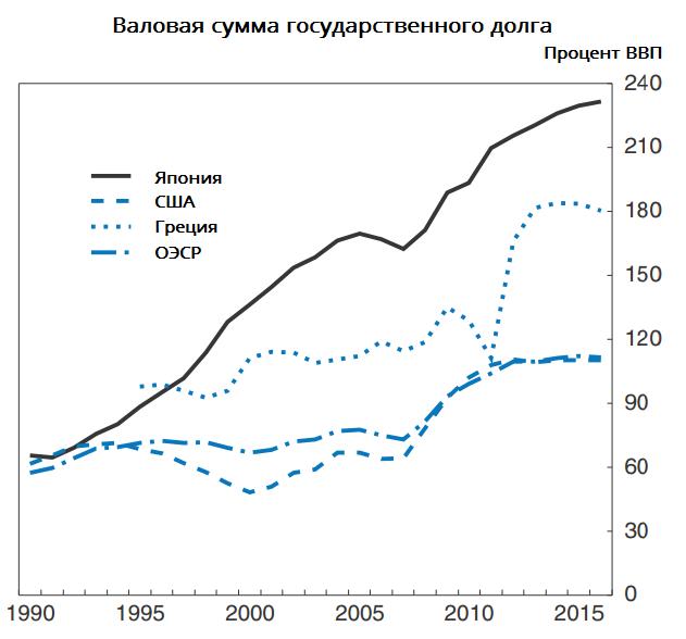 chart-5b-rus