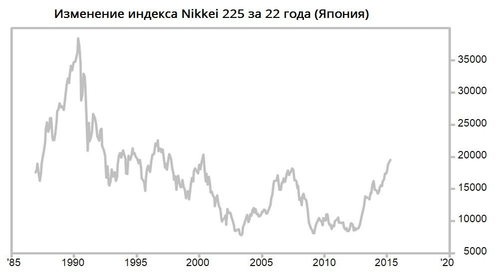 chart-6-rus