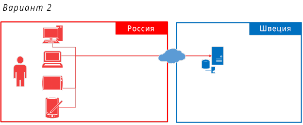 option2-rus
