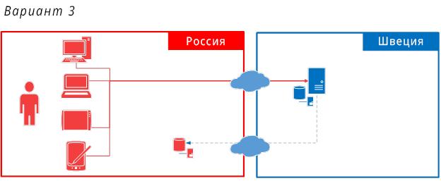 option3-rus