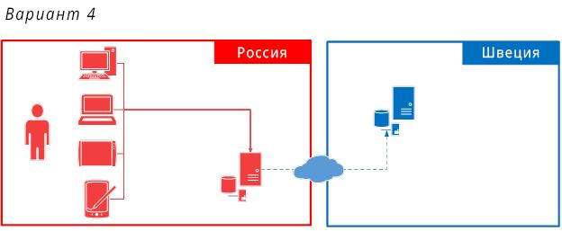 option4-rus