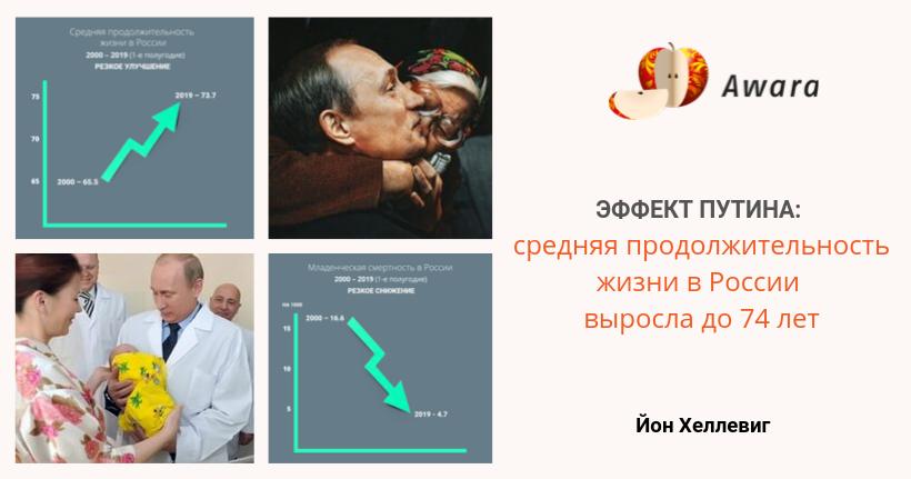 Эффект Путина: средняя продолжительность жизни в России выросла до 74 лет