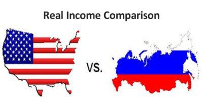 Russia vs USA: income comparison